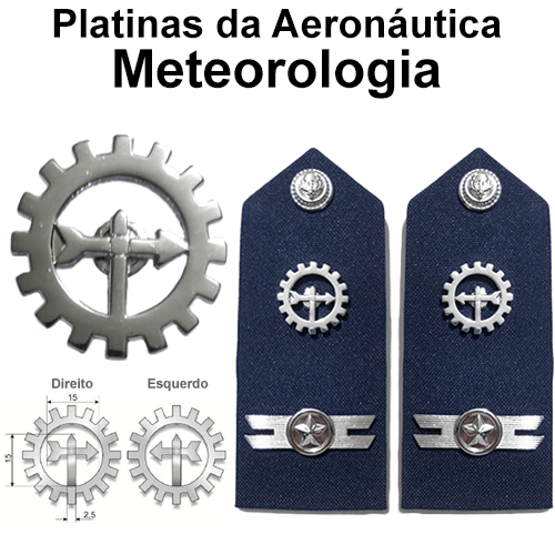 Platinas de Meteorologia (PAR)